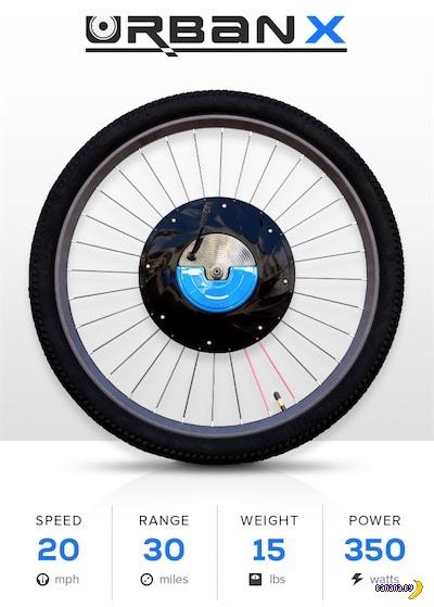 UrbanX сделает велосипед электрическим за минуту