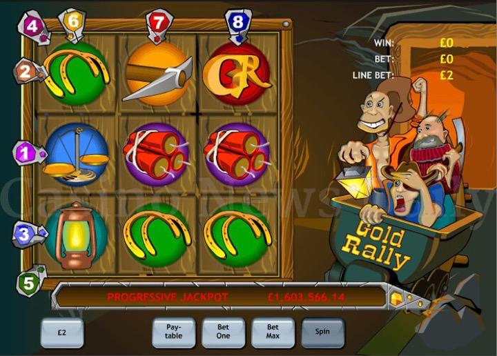 Самые популярные игровые автоматы компании Playtech