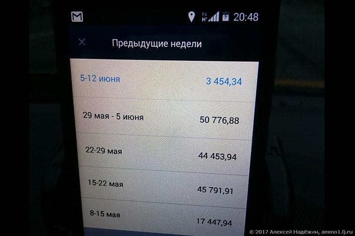 Про заработок в московском UBER