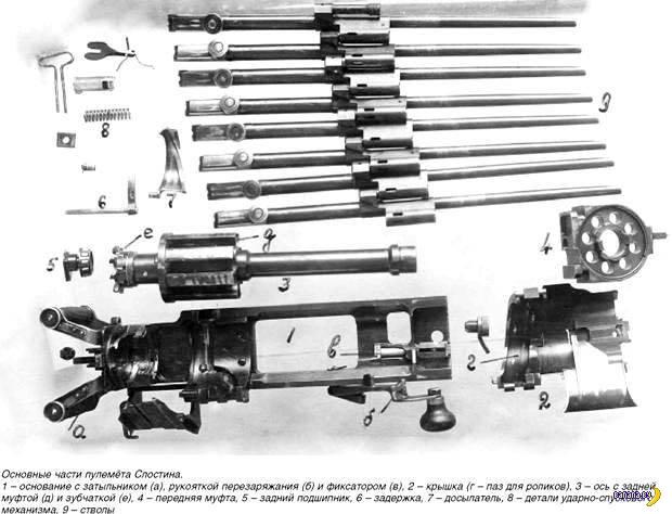 Шквальный пулемёт Слостина
