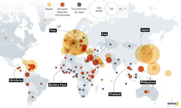 США и расходы на борьбу с терроризмом