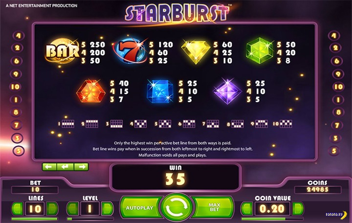 Игровые автоматы: Starburst
