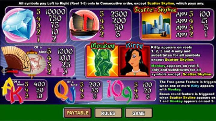 Новый игровой автомат в Вулкан Казино - Jade Idol