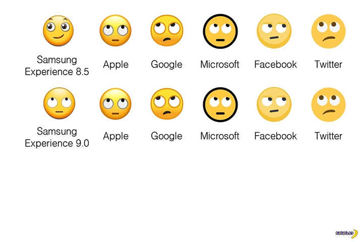 Samsung взялся подправить свои emoji