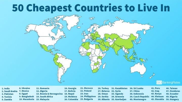 Беларусь –27-ая страна в списке самых дешевых для жизни