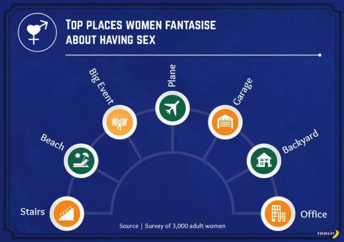 Ученые про женские сексуальные фантазии