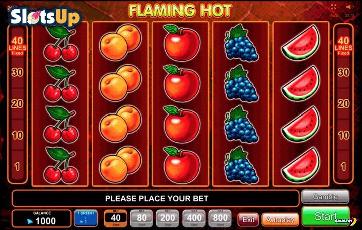 Игровые автоматы в казино-онлайн –зачем бесплатный режим?
