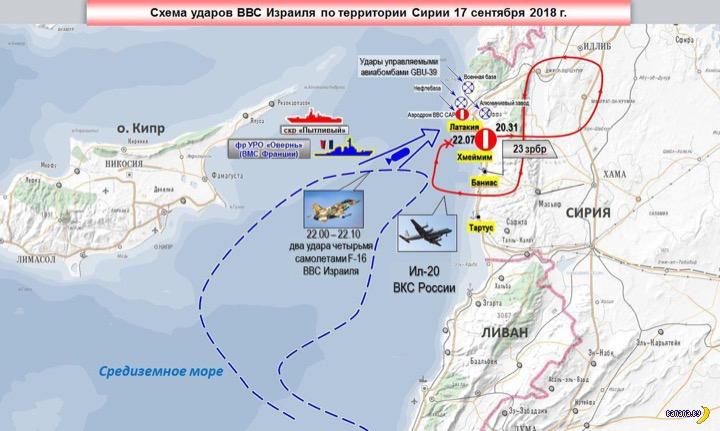 Сирийские силы ПВО сбили российский самолёт