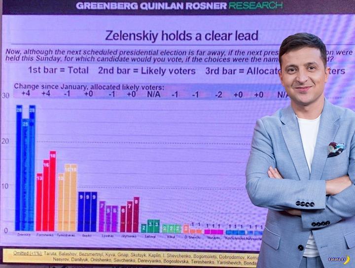 Зеленский рвётся к власти в Украине
