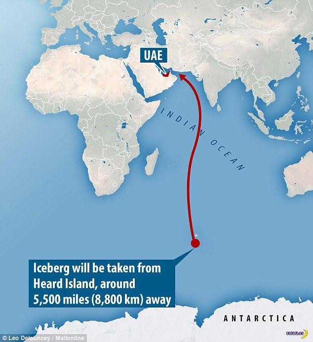 ОАЭ будет таскать себе воду айсбергами
