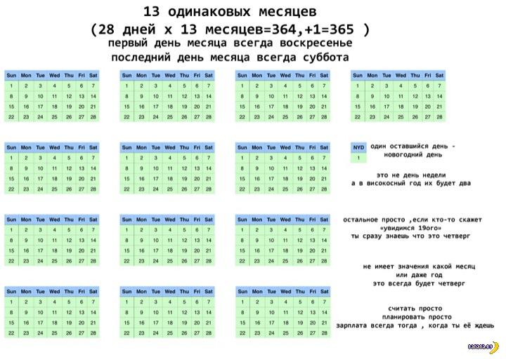 Требуется реформа календаря!