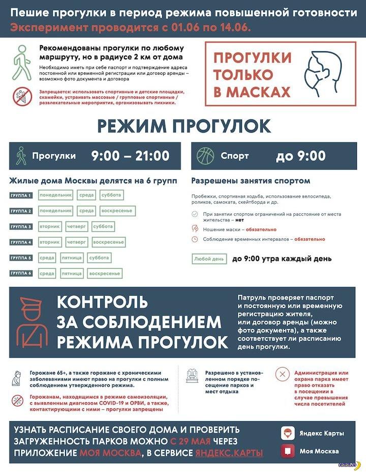 В Москве разрешат гулять с 1 июня, но в тестовом режиме!