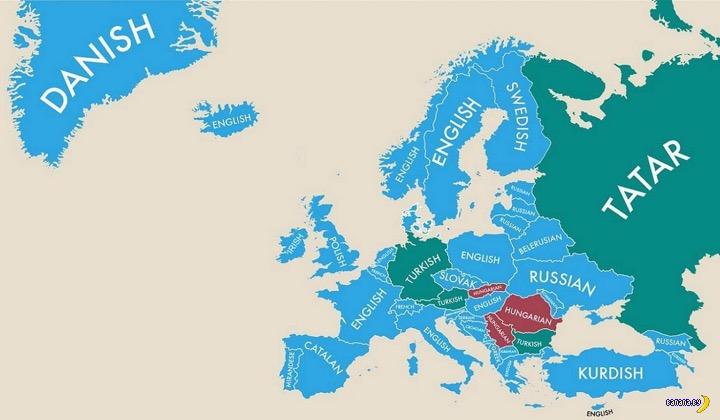 Вторые языки в странах Европы