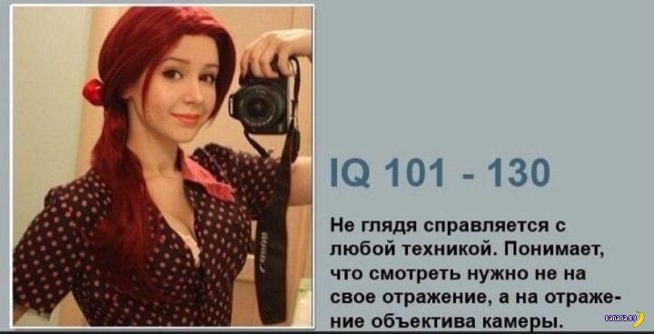 Определение IQ девушек через селфи
