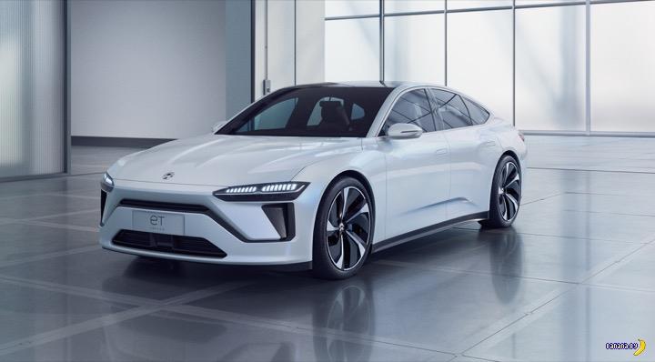 NIO –конкурент для Tesla в Китае