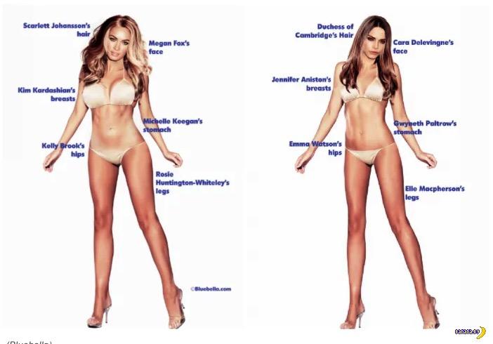 Идеальное тело с точки зрения мужчин и женщин