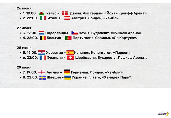 Пары 1/8 финала EURO-2020
