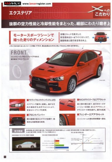 Новый Mitsubishi Evolution без купюр