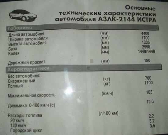 Москвич 2144 «Истра»