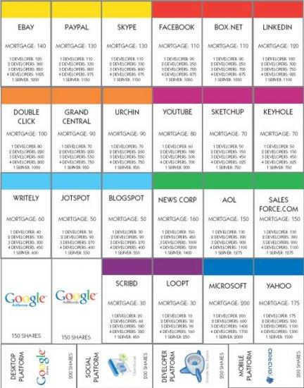 Googolopoly - интересная экономическая игра-стратегия от Google