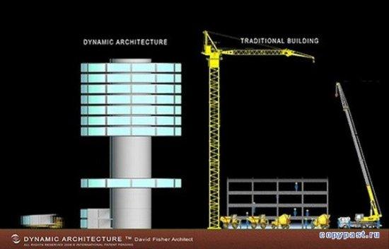 Dynamic Towers - удивительный подвижный дом
