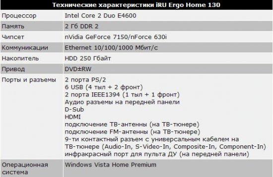 iRU представляет компьютер для домашнего кинотеатра