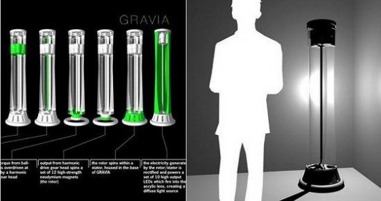 зелёные изобретения, не воплотившиеся в жизнь