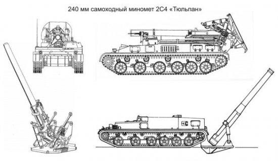 """Самоходный 240-мм миномет 2С4 """"Тюльпан"""""""
