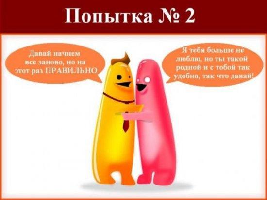 Этапы отношений между М и Ж