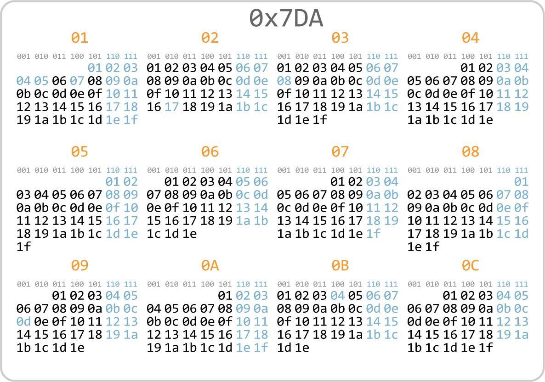 """Прокомментировать запись  """"Кнопки несудьбы """".  Permanent Link to Календарь программиста."""